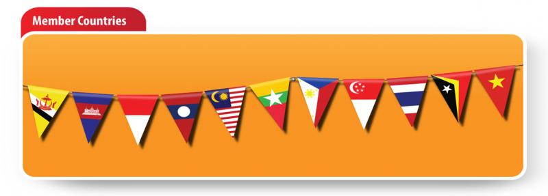 member_countries
